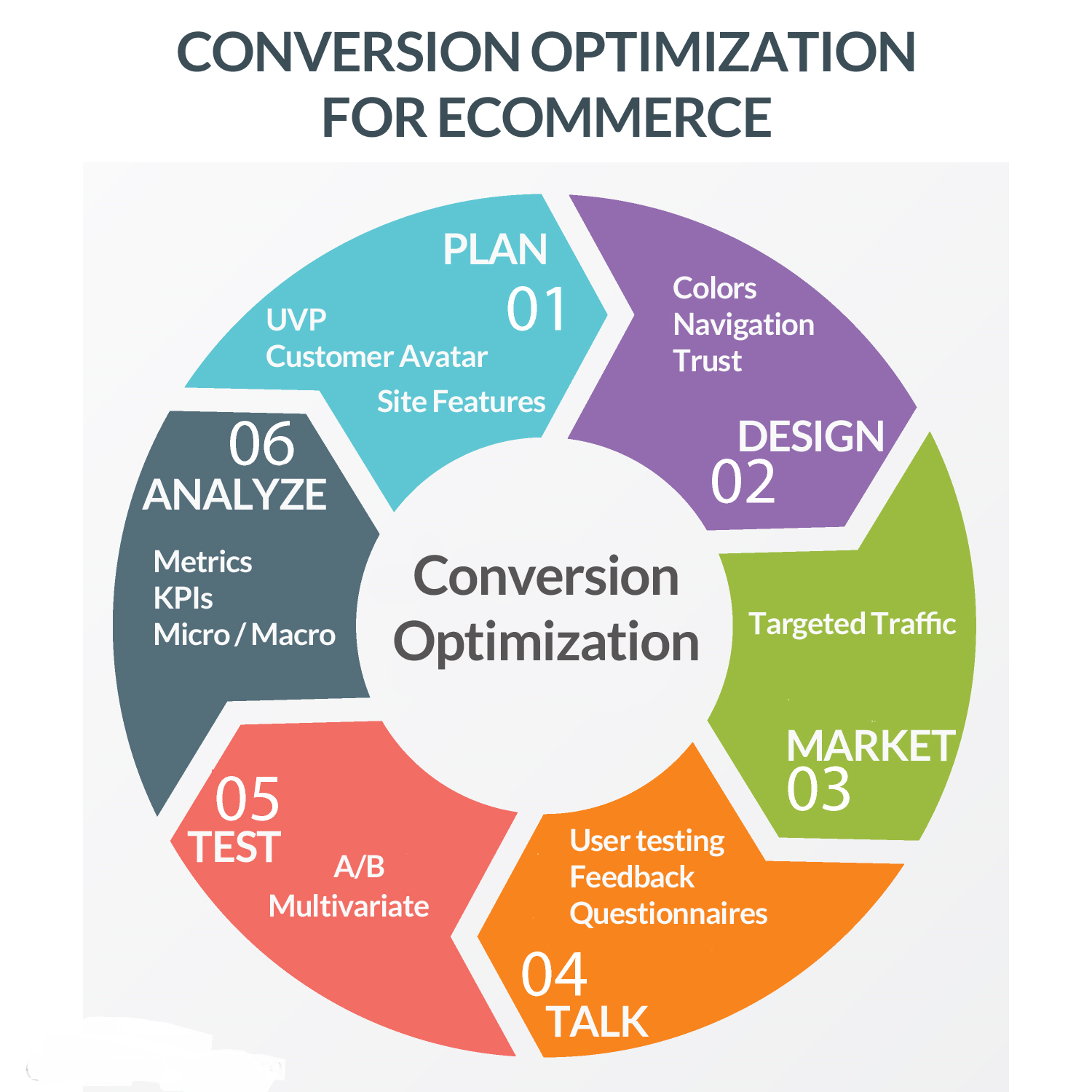 Bezymyannyj 1 Conversion Rate Optimization