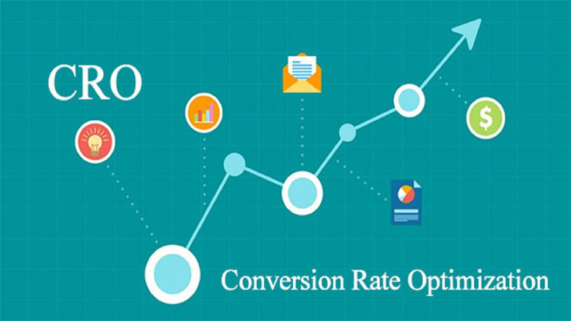 conversion rate optimization Conversion Rate Optimization