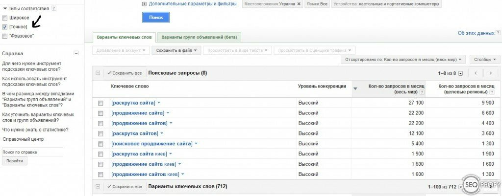 keywords2 ADWORDS PPC MANAGEMENT
